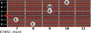 E7#5/C for guitar on frets 8, 7, x, 9, 9, 10