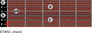 E7#5/C for guitar on frets x, 3, 0, 1, 3, 0