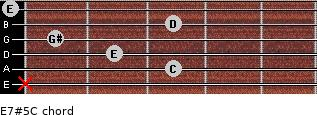 E7#5/C for guitar on frets x, 3, 2, 1, 3, 0