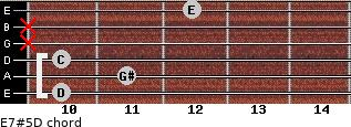 E7#5/D for guitar on frets 10, 11, 10, x, x, 12