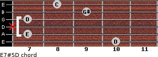 E7#5/D for guitar on frets 10, 7, x, 7, 9, 8