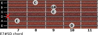 E7#5/D for guitar on frets 10, 7, x, 9, 9, 8