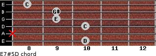 E7#5/D for guitar on frets 10, x, 10, 9, 9, 8
