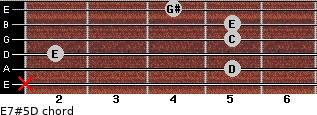 E7#5/D for guitar on frets x, 5, 2, 5, 5, 4