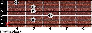 E7#5/D for guitar on frets x, 5, 6, 5, 5, 4