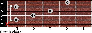 E7#5/D for guitar on frets x, 5, 6, 7, 5, 8