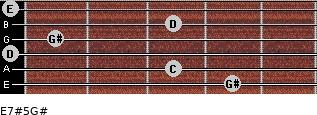 E7#5/G# for guitar on frets 4, 3, 0, 1, 3, 0