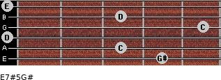 E7#5/G# for guitar on frets 4, 3, 0, 5, 3, 0