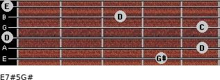 E7#5/G# for guitar on frets 4, 5, 0, 5, 3, 0