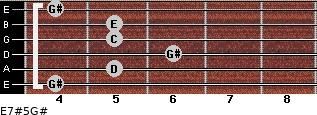 E7#5/G# for guitar on frets 4, 5, 6, 5, 5, 4