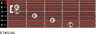 E7#5/Ab for guitar on frets 4, 3, 2, 1, 1, x