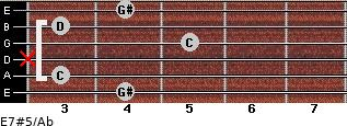 E7#5/Ab for guitar on frets 4, 3, x, 5, 3, 4