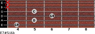 E7#5/Ab for guitar on frets 4, 5, 6, 5, x, x