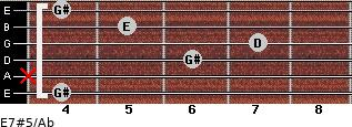 E7#5/Ab for guitar on frets 4, x, 6, 7, 5, 4