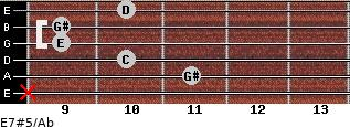 E7#5/Ab for guitar on frets x, 11, 10, 9, 9, 10