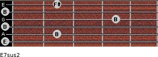 E7sus2 for guitar on frets 0, 2, 0, 4, 0, 2