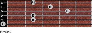 E7sus2 for guitar on frets 0, 2, 2, 4, 3, 2