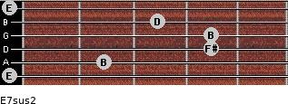 E7sus2 for guitar on frets 0, 2, 4, 4, 3, 0