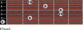 E7sus2 for guitar on frets 0, 2, 4, 4, 3, 2