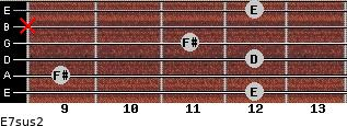 E7sus2 for guitar on frets 12, 9, 12, 11, x, 12