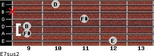 E7sus2 for guitar on frets 12, 9, 9, 11, x, 10