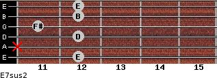 E7sus2 for guitar on frets 12, x, 12, 11, 12, 12