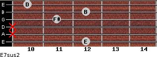 E7sus2 for guitar on frets 12, x, x, 11, 12, 10