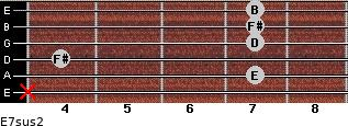 E7sus2 for guitar on frets x, 7, 4, 7, 7, 7