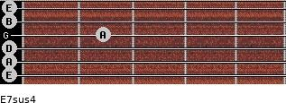 E7sus4 for guitar on frets 0, 0, 0, 2, 0, 0