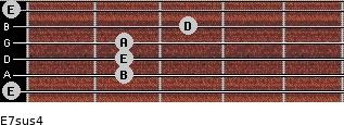 E7sus4 for guitar on frets 0, 2, 2, 2, 3, 0