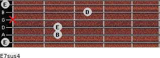 E7sus4 for guitar on frets 0, 2, 2, x, 3, 0
