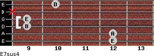 E7sus4 for guitar on frets 12, 12, 9, 9, x, 10