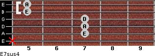E7sus4 for guitar on frets x, 7, 7, 7, 5, 5