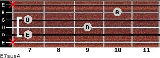 E7sus4 for guitar on frets x, 7, 9, 7, 10, x