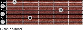 E7sus add(m2) guitar chord