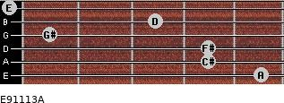 E9/11/13/A for guitar on frets 5, 4, 4, 1, 3, 0