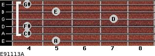 E9/11/13/A for guitar on frets 5, 4, 4, 7, 5, 4