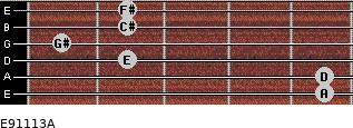 E9/11/13/A for guitar on frets 5, 5, 2, 1, 2, 2