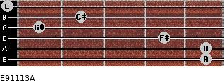E9/11/13/A for guitar on frets 5, 5, 4, 1, 2, 0