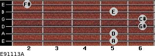 E9/11/13/A for guitar on frets 5, 5, 6, 6, 5, 2