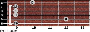 E9/11/13/C# for guitar on frets 9, 12, 9, 9, 9, 10