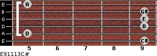 E9/11/13/C# for guitar on frets 9, 5, 9, 9, 9, 5