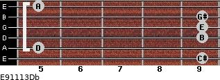 E9/11/13/Db for guitar on frets 9, 5, 9, 9, 9, 5