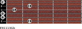 E9/11/13/Gb for guitar on frets 2, 0, 0, 1, 2, 0