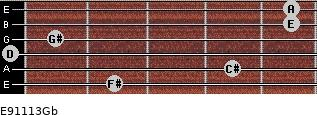 E9/11/13/Gb for guitar on frets 2, 4, 0, 1, 5, 5