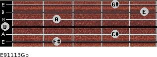 E9/11/13/Gb for guitar on frets 2, 4, 0, 2, 5, 4