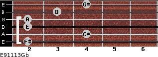 E9/11/13/Gb for guitar on frets 2, 4, 2, 2, 3, 4