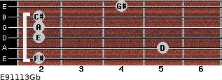 E9/11/13/Gb for guitar on frets 2, 5, 2, 2, 2, 4
