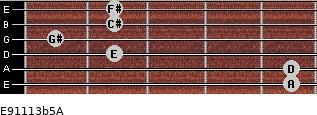 E9/11/13b5/A for guitar on frets 5, 5, 2, 1, 2, 2