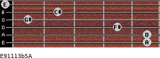 E9/11/13b5/A for guitar on frets 5, 5, 4, 1, 2, 0